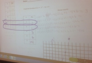 Axis of Symmetry Discovery Paired Activity Display