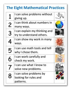 eight math practices poster
