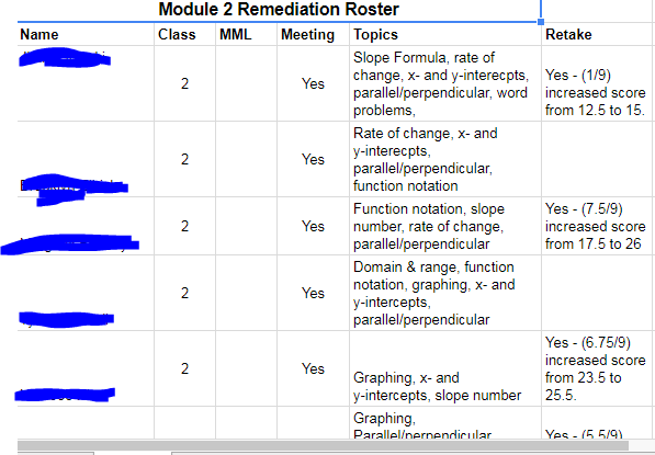 Remediation Roster Snip