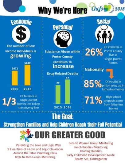 Our Greater Good graphic