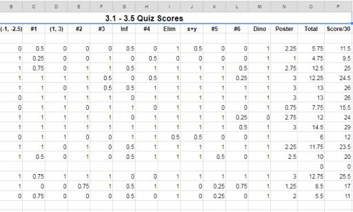 Desmos quiz spreadsheet